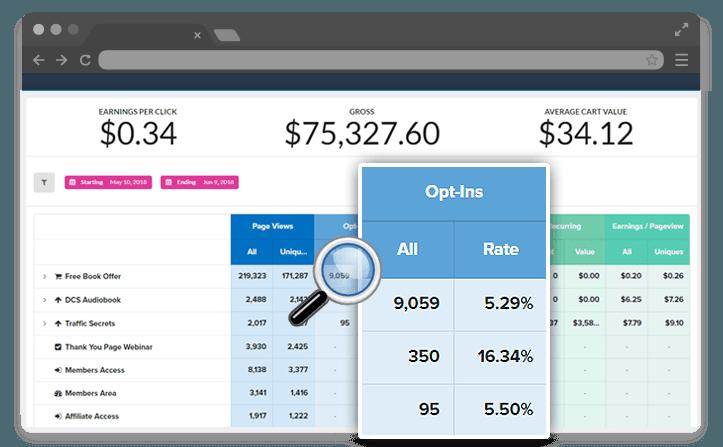 clickfunnels-sales-analytics